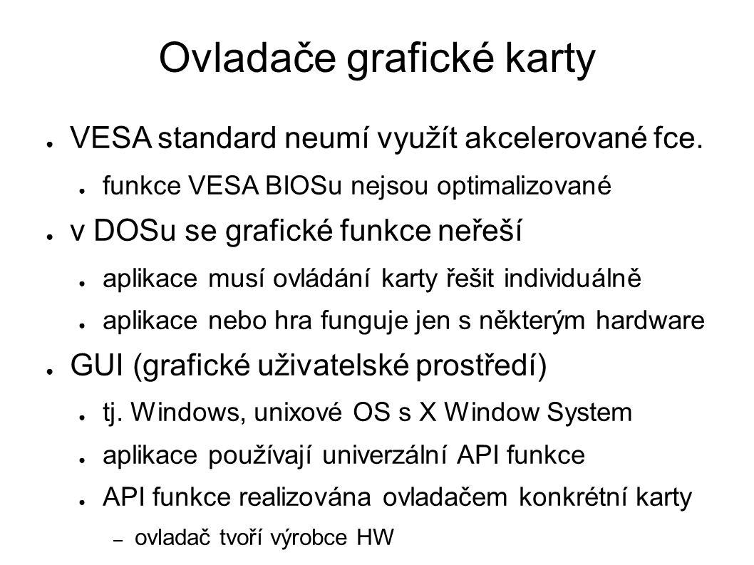 Ovladače grafické karty ● VESA standard neumí využít akcelerované fce. ● funkce VESA BIOSu nejsou optimalizované ● v DOSu se grafické funkce neřeší ●