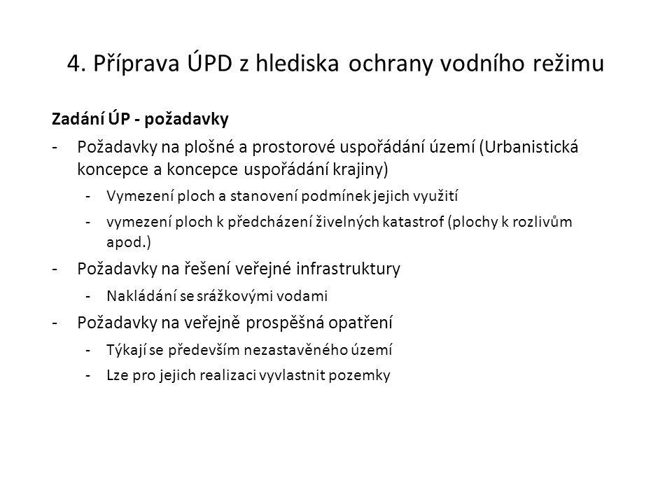 4. Příprava ÚPD z hlediska ochrany vodního režimu Zadání ÚP - požadavky -Požadavky na plošné a prostorové uspořádání území (Urbanistická koncepce a ko