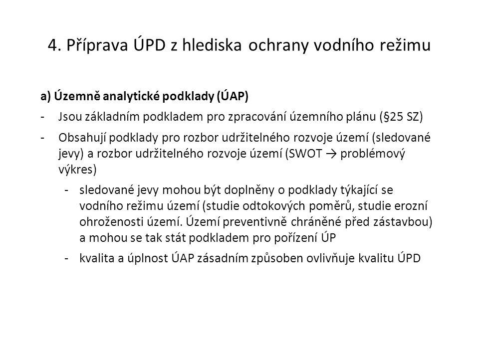 4. Příprava ÚPD z hlediska ochrany vodního režimu a) Územně analytické podklady (ÚAP) -Jsou základním podkladem pro zpracování územního plánu (§25 SZ)