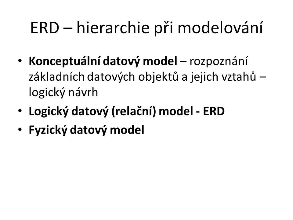 ERD – hierarchie při modelování Konceptuální datový model – rozpoznání základních datových objektů a jejich vztahů – logický návrh Logický datový (relační) model - ERD Fyzický datový model
