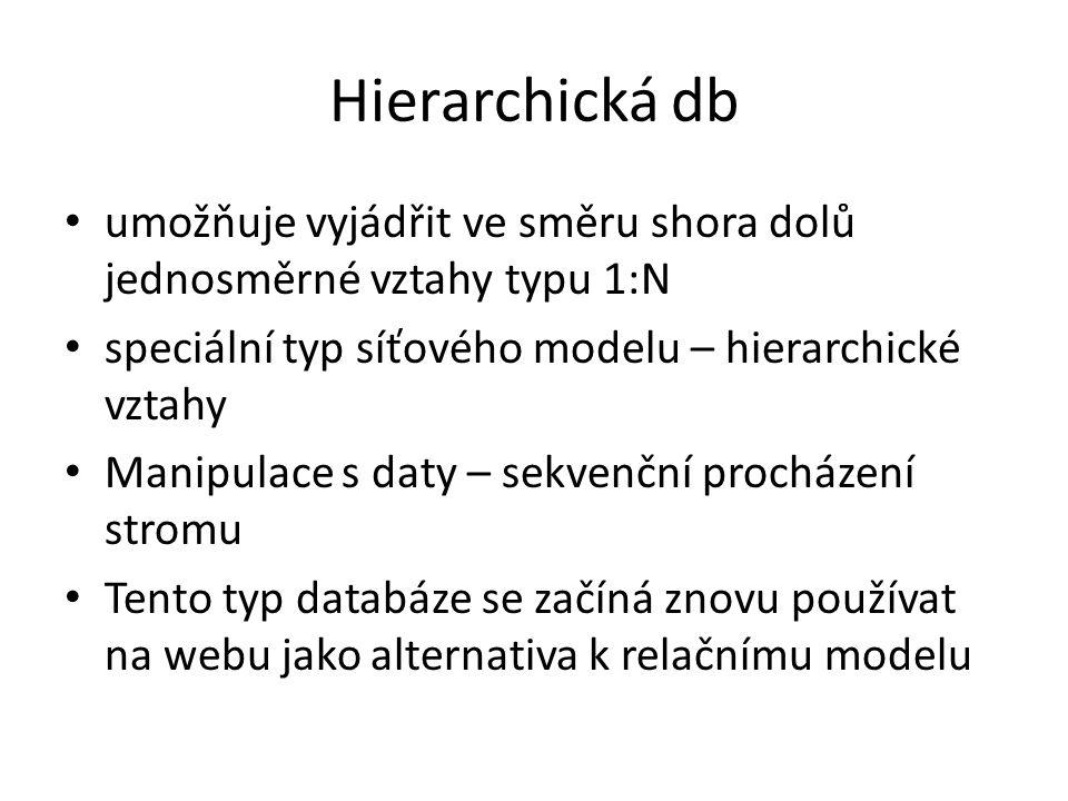 Hierarchická db umožňuje vyjádřit ve směru shora dolů jednosměrné vztahy typu 1:N speciální typ síťového modelu – hierarchické vztahy Manipulace s daty – sekvenční procházení stromu Tento typ databáze se začíná znovu používat na webu jako alternativa k relačnímu modelu