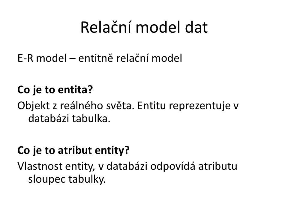 Relační model dat E-R model – entitně relační model Co je to entita? Objekt z reálného světa. Entitu reprezentuje v databázi tabulka. Co je to atribut