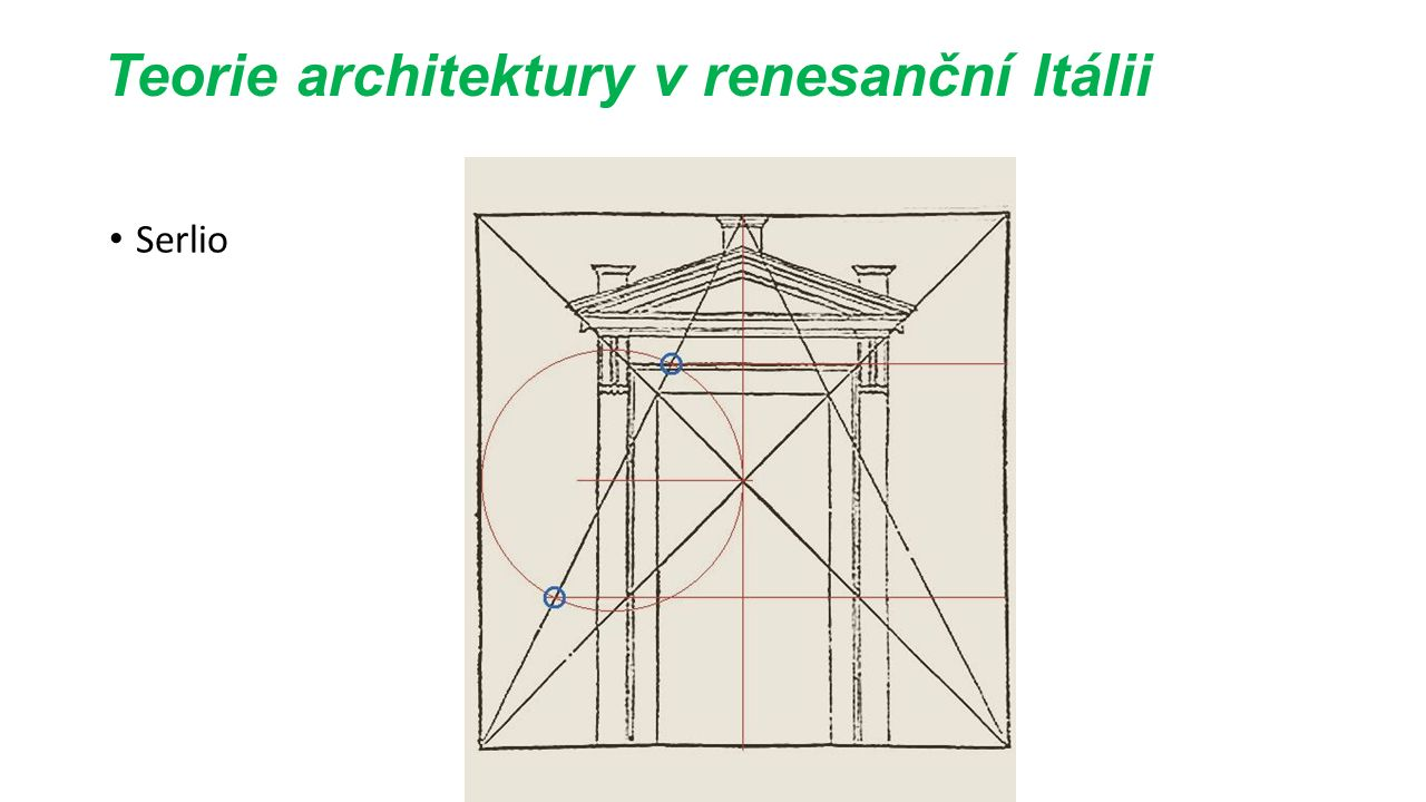 Teorie architektury v renesanční Itálii Serlio