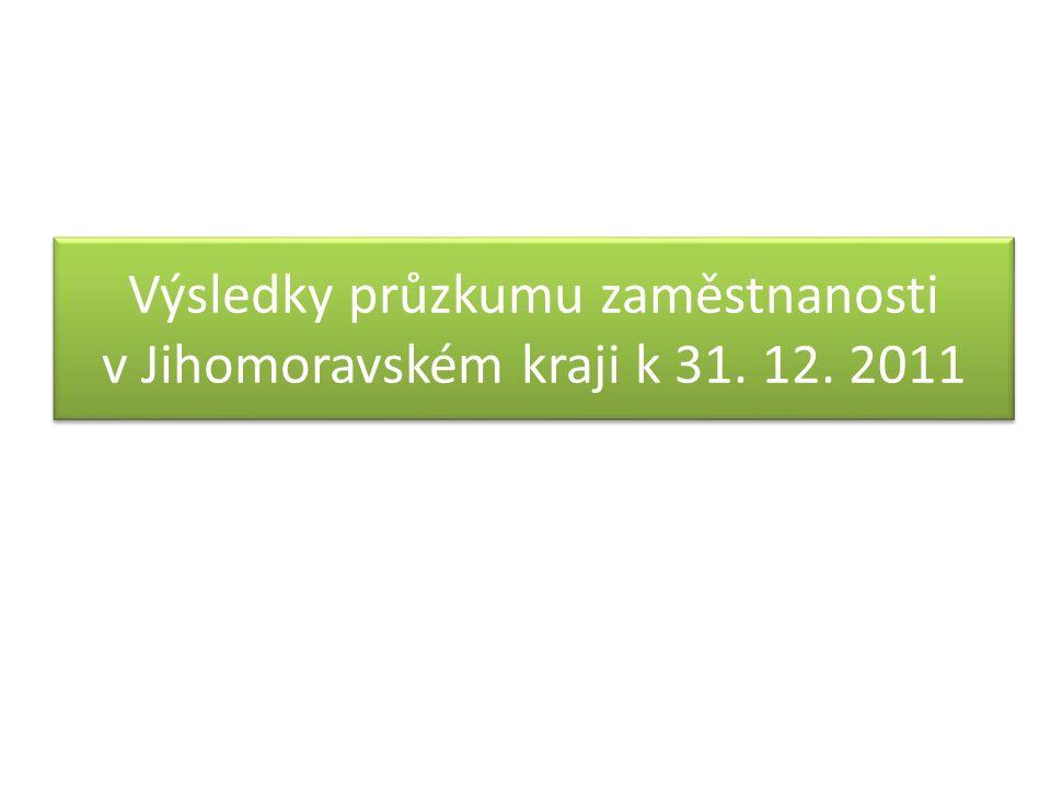 Výsledky průzkumu zaměstnanosti v Jihomoravském kraji k 31. 12. 2011
