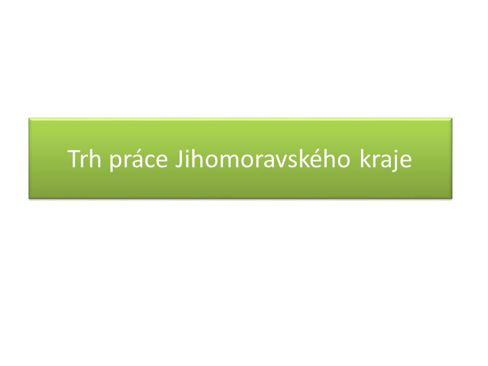 Trh práce Jihomoravského kraje