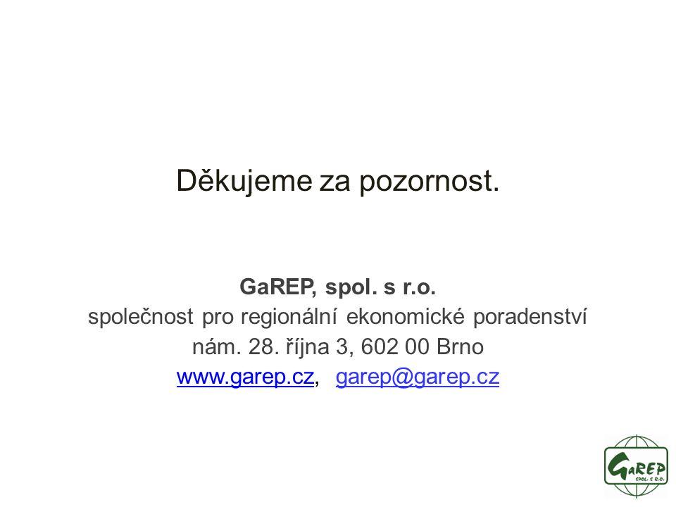Děkujeme za pozornost. GaREP, spol. s r.o. společnost pro regionální ekonomické poradenství nám.