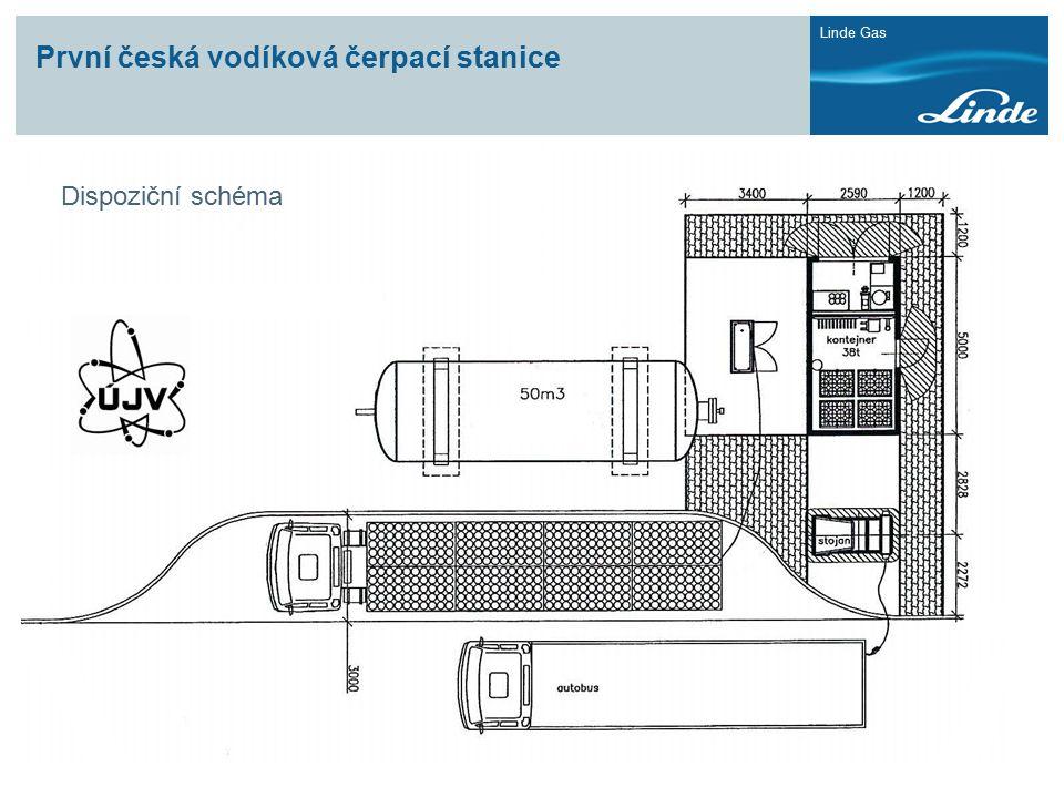Linde Gas První česká vodíková čerpací stanice Dispoziční schéma
