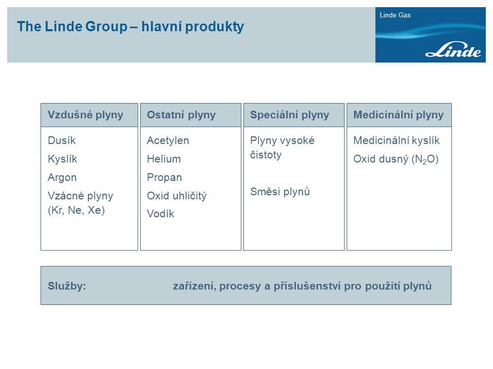 Linde Gas The Linde Group – hlavní produkty Vzdušné plyny Dusík Kyslík Argon Vzácné plyny (Kr, Ne, Xe) Ostatní plyny Acetylen Helium Propan Oxid uhlič