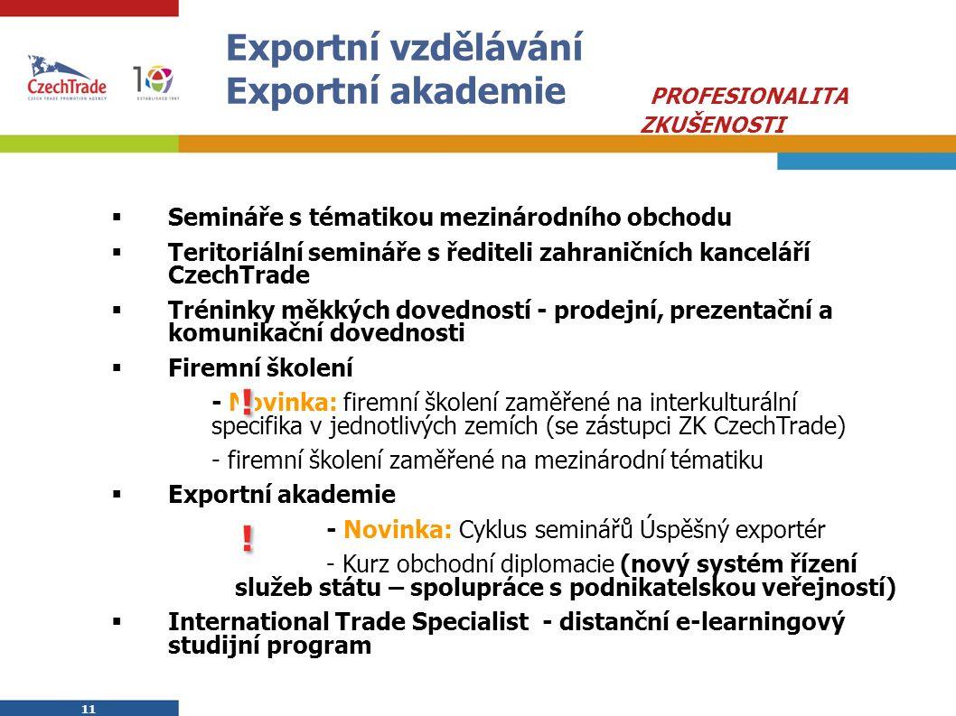 11 Exportní vzdělávání Exportní akademie PROFESIONALITA ZKUŠENOSTI  Semináře s tématikou mezinárodního obchodu  Teritoriální semináře s řediteli zah