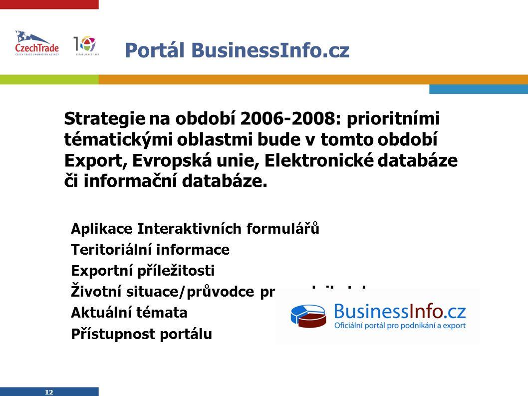 12 Portál BusinessInfo.cz Strategie na období 2006-2008: prioritními tématickými oblastmi bude v tomto období Export, Evropská unie, Elektronické databáze či informační databáze.