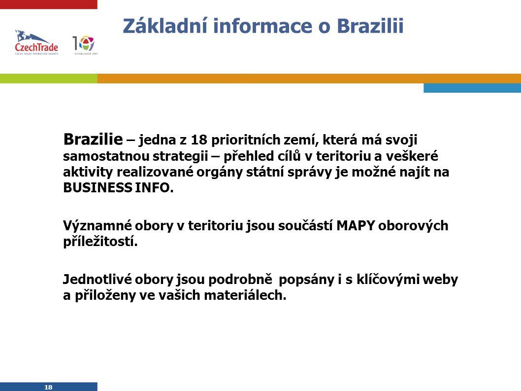 18 Základní informace o Brazilii Brazilie – jedna z 18 prioritních zemí, která má svoji samostatnou strategii – přehled cílů v teritoriu a veškeré aktivity realizované orgány státní správy je možné najít na BUSINESS INFO.