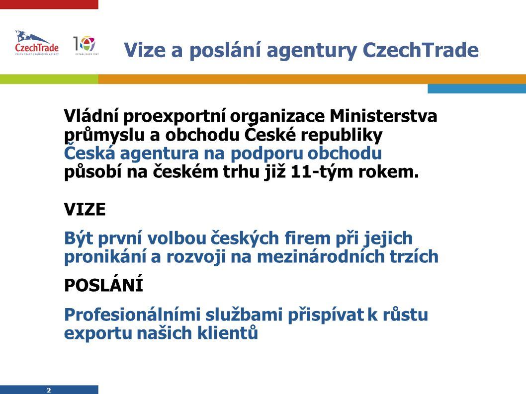 2 2 Vize a poslání agentury CzechTrade Vládní proexportní organizace Ministerstva průmyslu a obchodu České republiky Česká agentura na podporu obchodu působí na českém trhu již 11-tým rokem.