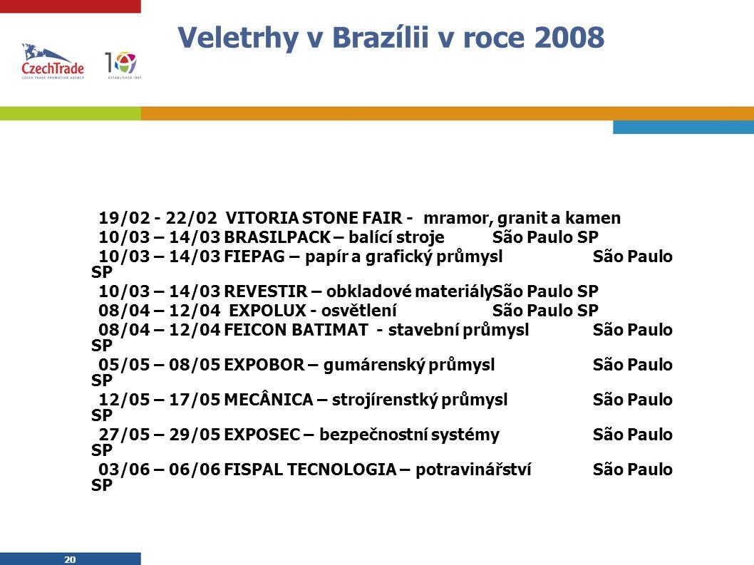 20 Veletrhy v Brazílii v roce 2008  19/02 - 22/02 VITORIA STONE FAIR - mramor, granit a kamen  10/03 – 14/03 BRASILPACK – balící strojeSão Paulo SP  10/03 – 14/03 FIEPAG – papír a grafický průmyslSão Paulo SP  10/03 – 14/03 REVESTIR – obkladové materiálySão Paulo SP  08/04 – 12/04 EXPOLUX - osvětleníSão Paulo SP  08/04 – 12/04 FEICON BATIMAT - stavební průmyslSão Paulo SP  05/05 – 08/05 EXPOBOR – gumárenský průmysl São Paulo SP  12/05 – 17/05 MECÂNICA – strojírenstký průmyslSão Paulo SP  27/05 – 29/05 EXPOSEC – bezpečnostní systémy São Paulo SP  03/06 – 06/06 FISPAL TECNOLOGIA – potravinářstvíSão Paulo SP