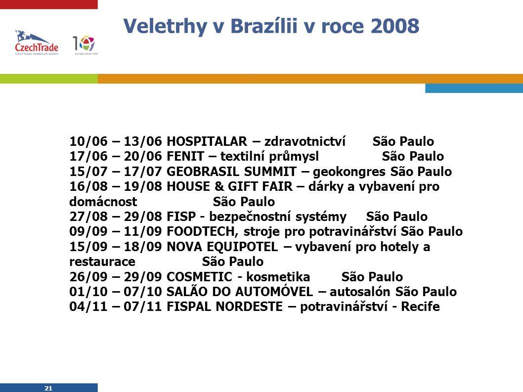 21 Veletrhy v Brazílii v roce 2008  10/06 – 13/06 HOSPITALAR – zdravotnictví São Paulo  17/06 – 20/06 FENIT – textilní průmysl São Paulo  15/07 – 17/07 GEOBRASIL SUMMIT – geokongres São Paulo  16/08 – 19/08 HOUSE & GIFT FAIR – dárky a vybavení pro  domácnost São Paulo  27/08 – 29/08 FISP - bezpečnostní systémy São Paulo  09/09 – 11/09 FOODTECH, stroje pro potravinářství São Paulo  15/09 – 18/09 NOVA EQUIPOTEL – vybavení pro hotely a  restauraceSão Paulo  26/09 – 29/09 COSMETIC - kosmetikaSão Paulo  01/10 – 07/10 SALÃO DO AUTOMÓVEL – autosalón São Paulo  04/11 – 07/11 FISPAL NORDESTE – potravinářství - Recife