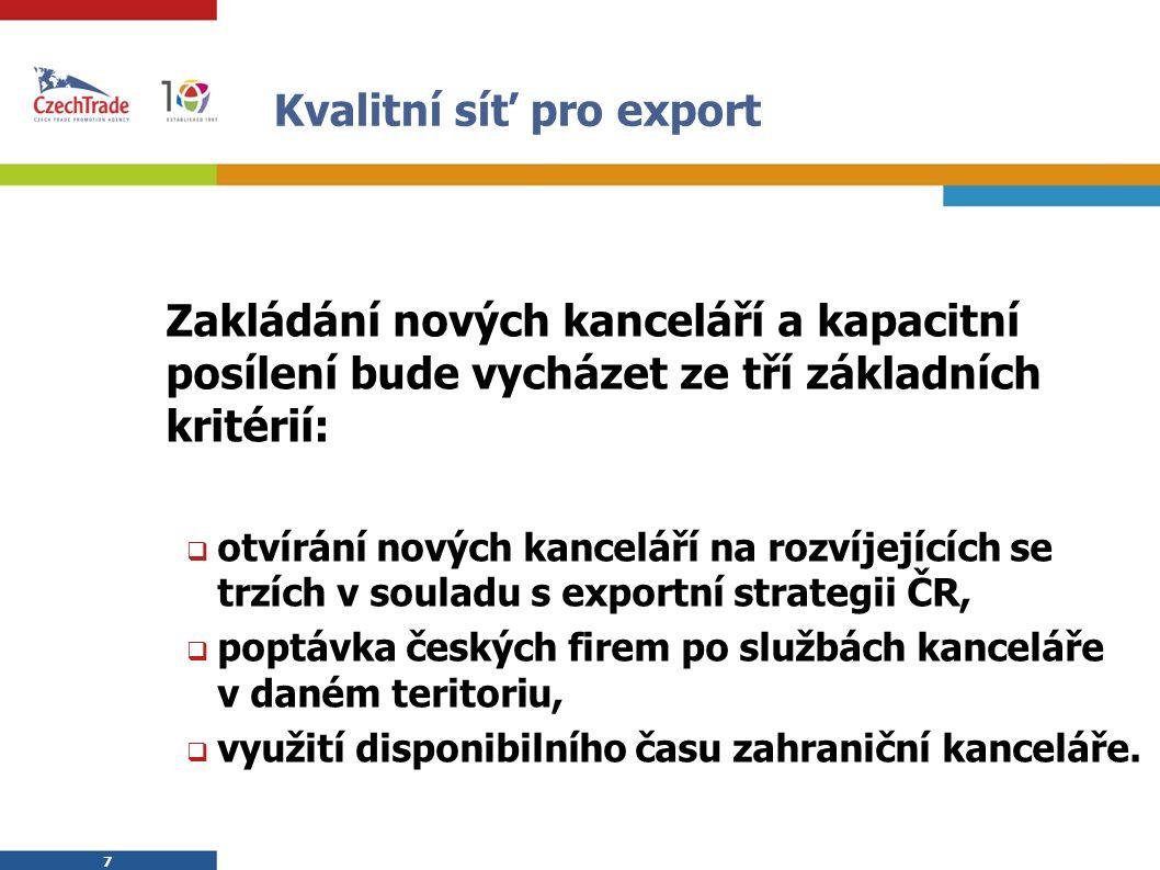 7 7 Kvalitní síť pro export Zakládání nových kanceláří a kapacitní posílení bude vycházet ze tří základních kritérií:  otvírání nových kanceláří na rozvíjejících se trzích v souladu s exportní strategii ČR,  poptávka českých firem po službách kanceláře v daném teritoriu,  využití disponibilního času zahraniční kanceláře.