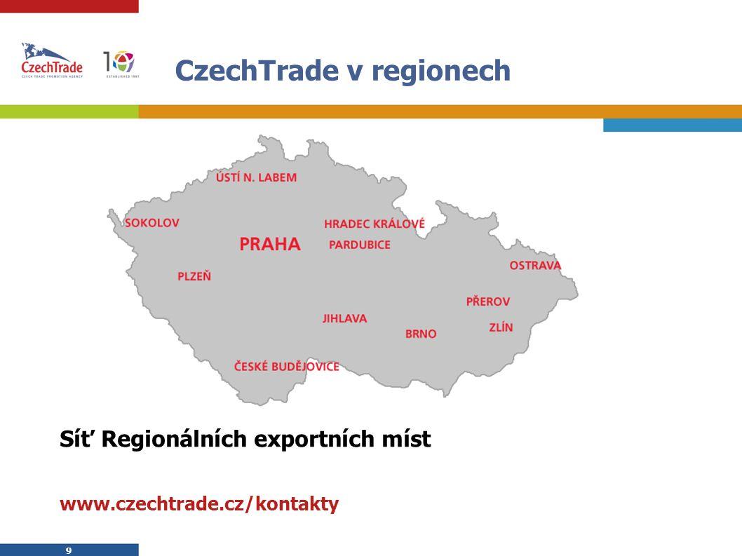 9 9 CzechTrade v regionech Síť Regionálních exportních míst www.czechtrade.cz/kontakty