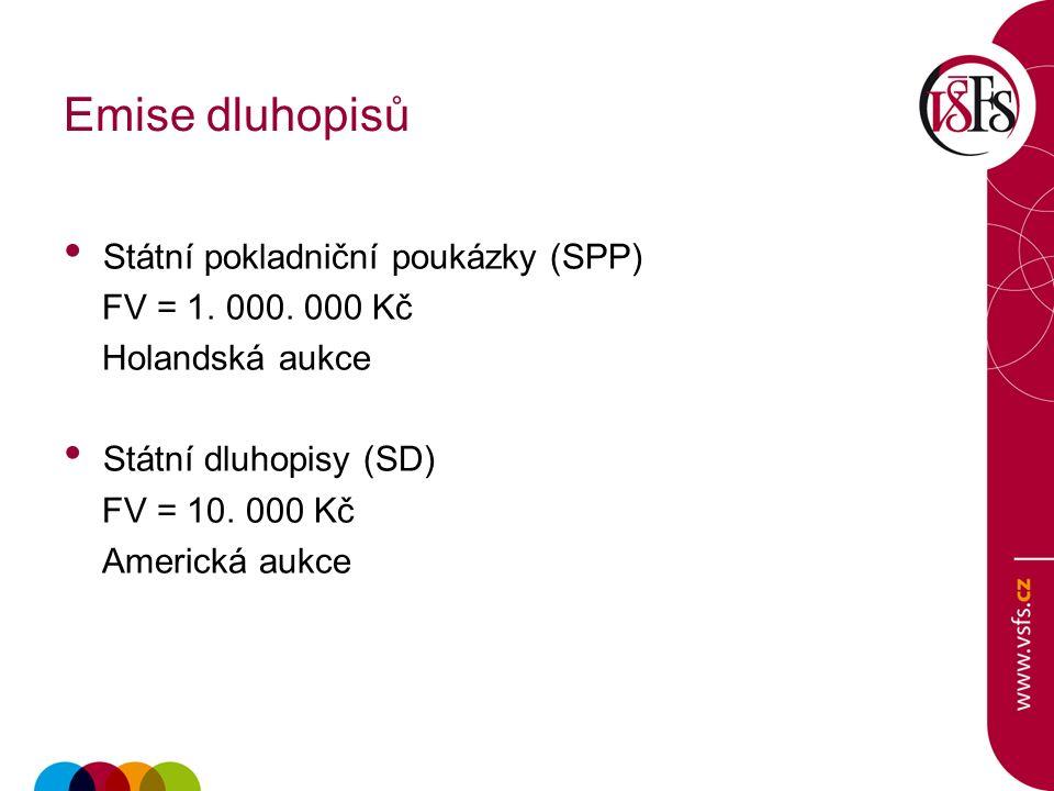 Emise dluhopisů Státní pokladniční poukázky (SPP) FV = 1.