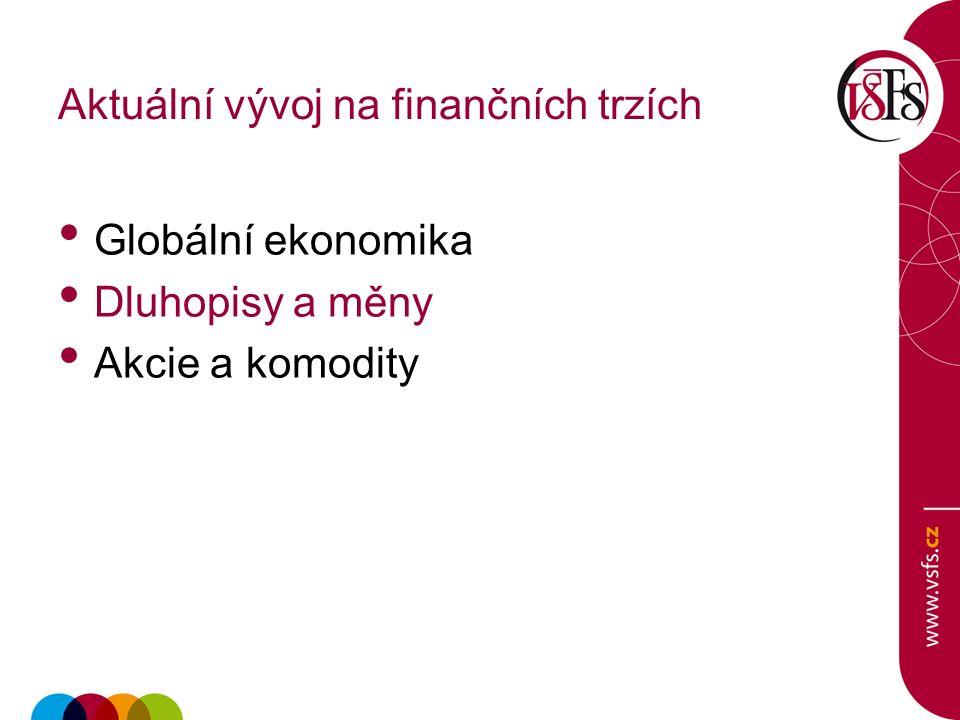 Politika ECB Jean Claude Trichet  Mario Draghi (listopad 2011) Úrokové sazby LTRO (Long Term Refinancing Operations) Odkup dluhopisů