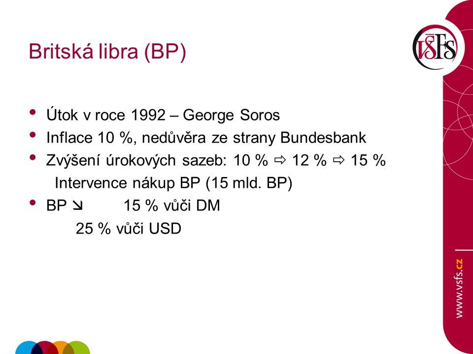 Britská libra (BP) Útok v roce 1992 – George Soros Inflace 10 %, nedůvěra ze strany Bundesbank Zvýšení úrokových sazeb: 10 %  12 %  15 % Intervence nákup BP (15 mld.