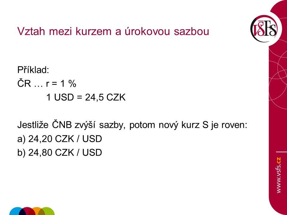 Vztah mezi kurzem a úrokovou sazbou Příklad: ČR … r = 1 % 1 USD = 24,5 CZK Jestliže ČNB zvýší sazby, potom nový kurz S je roven: a) 24,20 CZK / USD b) 24,80 CZK / USD