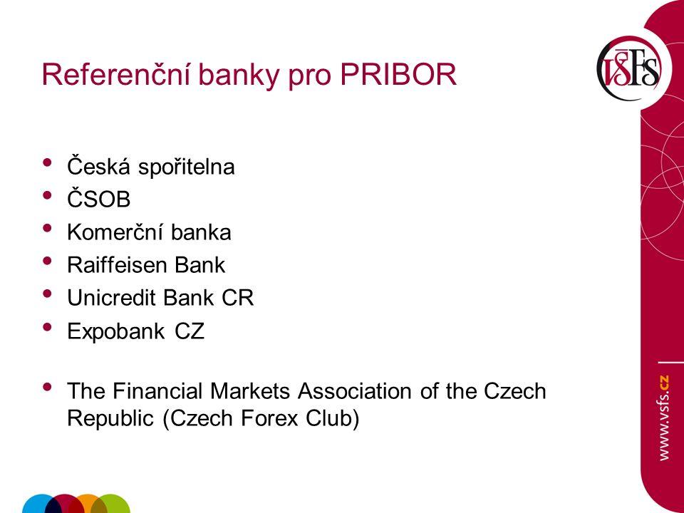 Sazby ECB 10.12.200821.1. 200911. 3. 20098. 4. 200913.