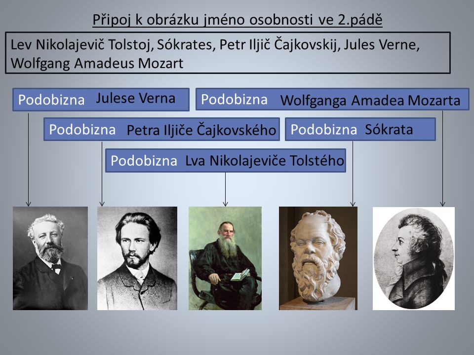Doplňte správné tvary vlastních jmen K dobytí Tróje dopomohla Řekům ………………… (Odysseus) lest.