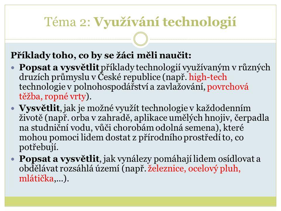 Téma 2: Využívání technologií Příklady toho, co by se žáci měli naučit: Popsat a vysvětlit příklady technologií využívaným v různých druzích průmyslu