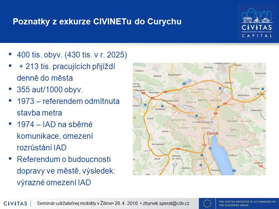 Poznatky z exkurze CIVINETu do Curychu 400 tis. obyv. (430 tis. v r. 2025) + 213 tis. pracujících přijíždí denně do města 355 aut/1000 obyv. 1973 – re