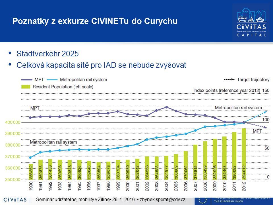 Poznatky z exkurze CIVINETu do Curychu Stadtverkehr 2025 Celková kapacita sítě pro IAD se nebude zvyšovat Seminár udržateľnej mobility v Žiline 28.