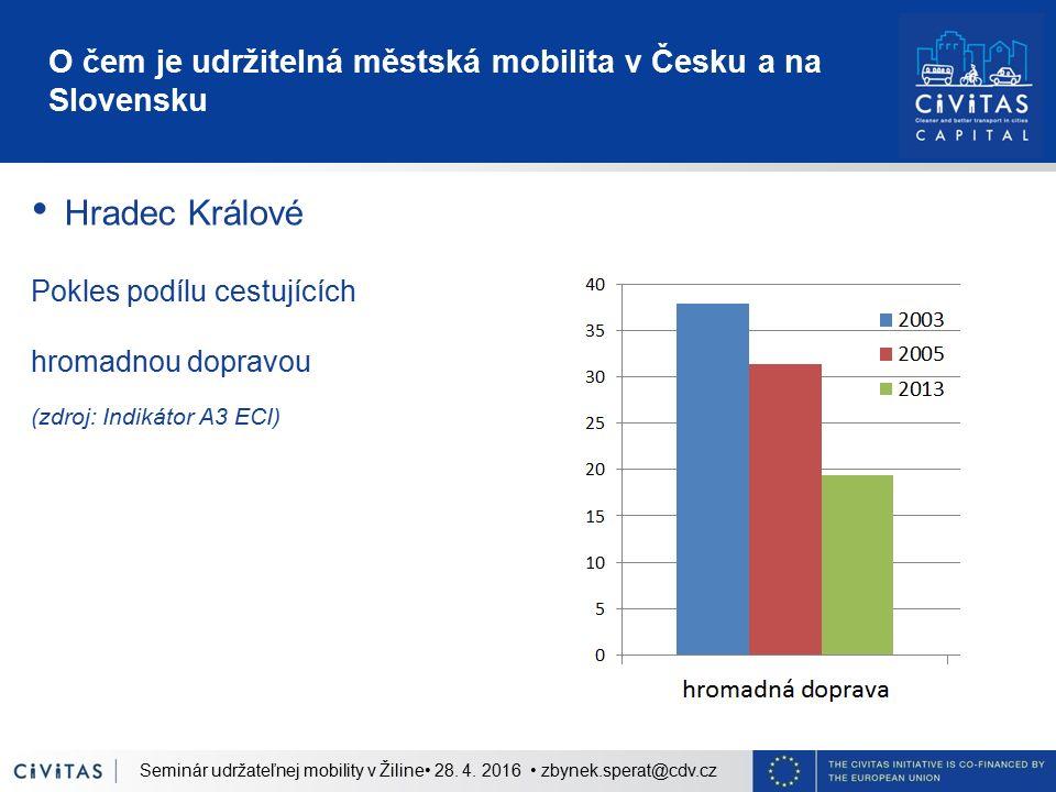O čem je udržitelná městská mobilita v Česku a na Slovensku Hradec Králové Pokles podílu cestujících hromadnou dopravou (zdroj: Indikátor A3 ECI) Seminár udržateľnej mobility v Žiline 28.