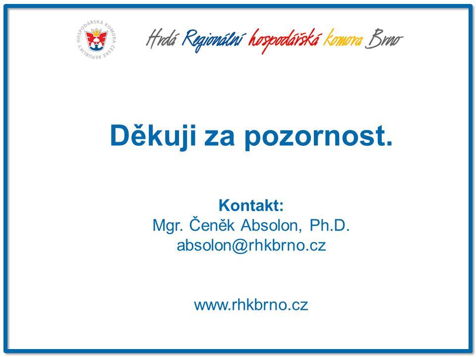Děkuji za pozornost. Kontakt: Mgr. Čeněk Absolon, Ph.D. absolon@rhkbrno.cz www.rhkbrno.cz
