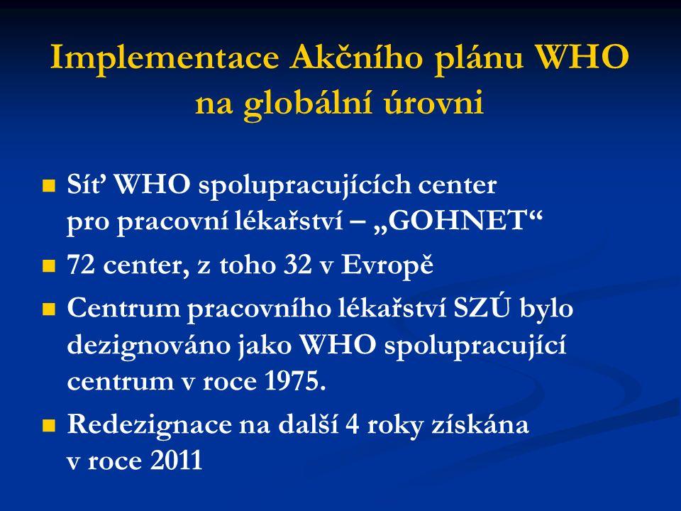 """Implementace Akčního plánu WHO na globální úrovni Síť WHO spolupracujících center pro pracovní lékařství – """"GOHNET 72 center, z toho 32 v Evropě Centrum pracovního lékařství SZÚ bylo dezignováno jako WHO spolupracující centrum v roce 1975."""