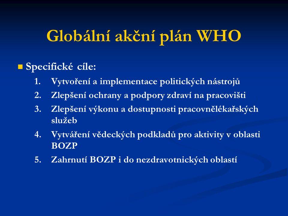 Globální akční plán WHO Specifické cíle: 1. 1.Vytvoření a implementace politických nástrojů 2. 2.Zlepšení ochrany a podpory zdraví na pracovišti 3. 3.