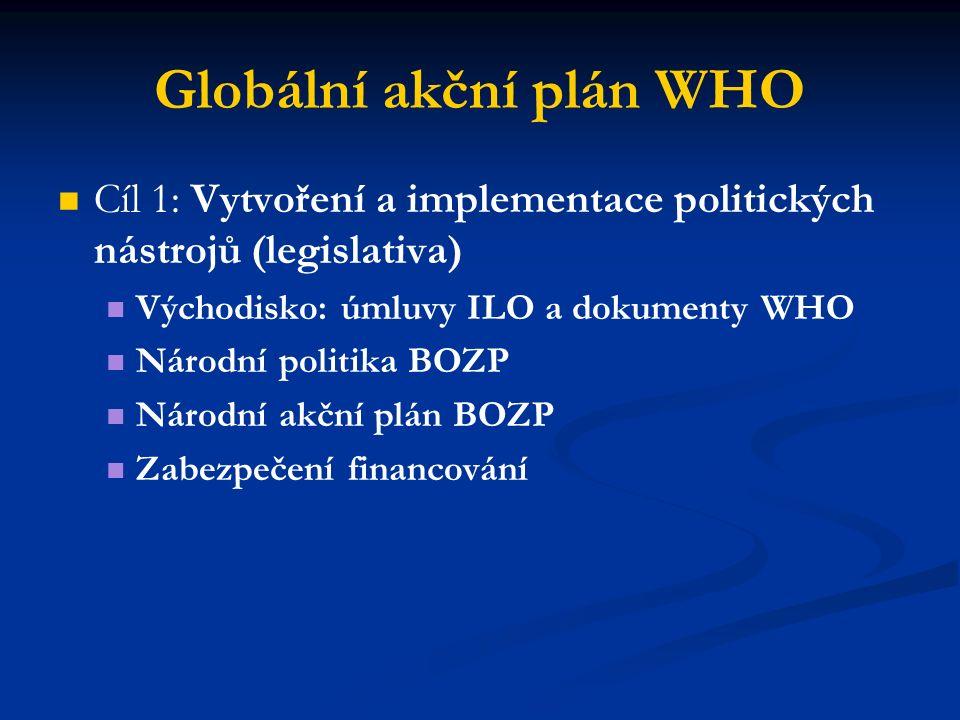 Globální akční plán WHO Cíl 1: Vytvoření a implementace politických nástrojů (legislativa) Východisko: úmluvy ILO a dokumenty WHO Národní politika BOZP Národní akční plán BOZP Zabezpečení financování
