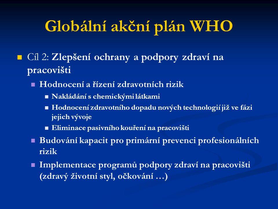 Globální akční plán WHO Cíl 3: Zlepšení výkonu a dostupnosti pracovnělékařských služeb Zlepšování pokrytí pracovnělékařskými službami Zaměření na neformální ekonomiku (pracující na smlouvy, agenturní zaměstnávání…) Zaměření na zvýšeně zranitelné populace (migranti, stárnoucí pracovníci, dětská práce …) Vytváření standardů pracovnělékařských služeb Kontrola kvality pracovnělékařských služeb Vzdělávání specialistů i ostatních lékařů