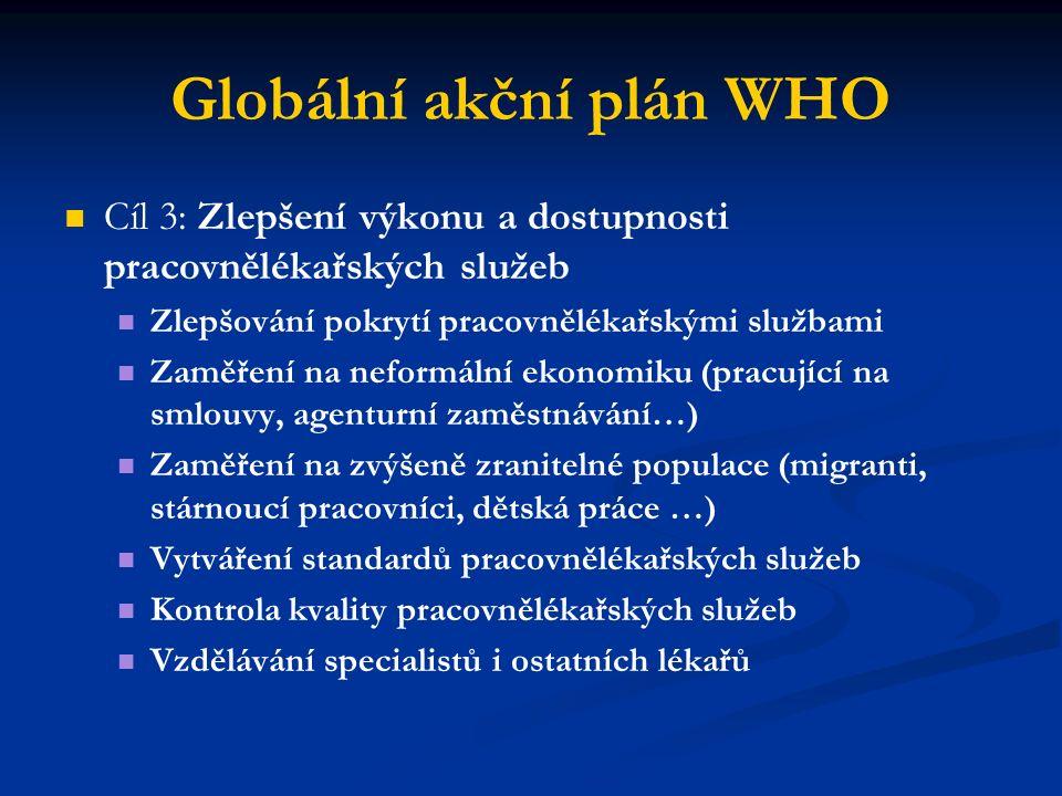 """Globální akční plán WHO Cíl 4: Shromažďování vědeckých podkladů pro aktivity BOZP Budování informačních systémů o expozici profesionálním rizikovým faktorům Budování informačních systémů o zdravotních dopadech expozice (nemoci z povolání, pracovní úrazy) Budování systémů pro včasnou detekci nových pracovních rizik (""""OHS Vigilance System ) Podpora výzkumu v oblasti BOZP Příprava 11."""