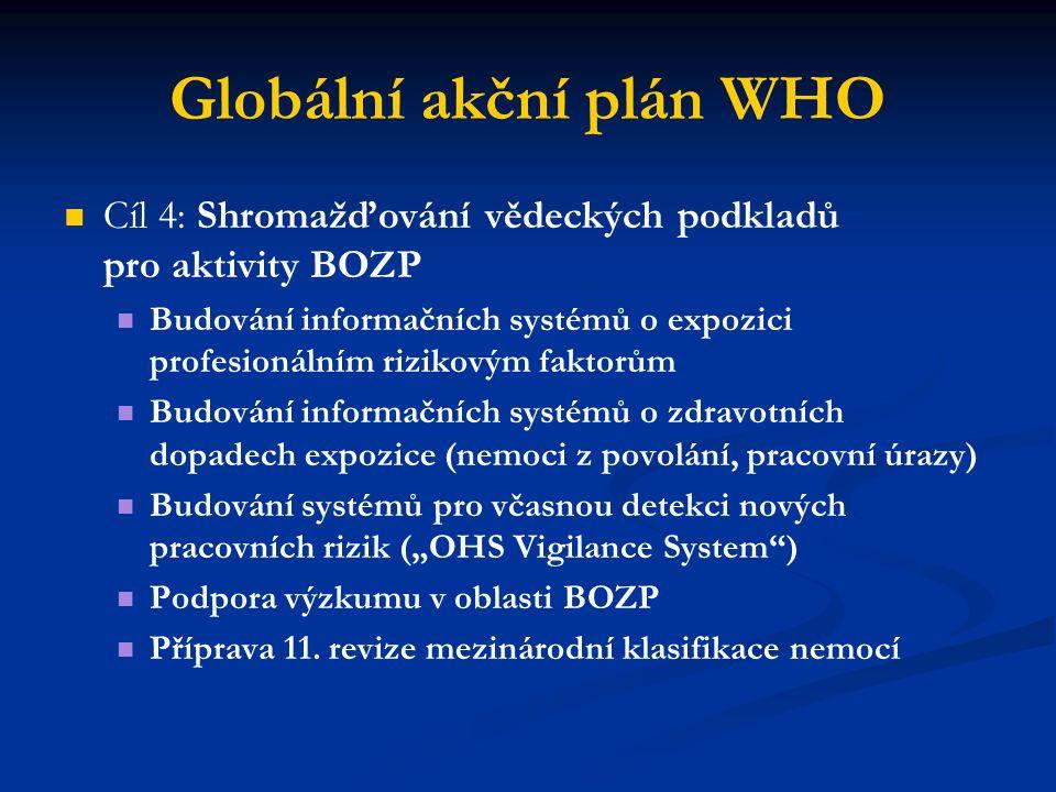 Globální akční plán WHO Cíl 4: Shromažďování vědeckých podkladů pro aktivity BOZP Budování informačních systémů o expozici profesionálním rizikovým fa