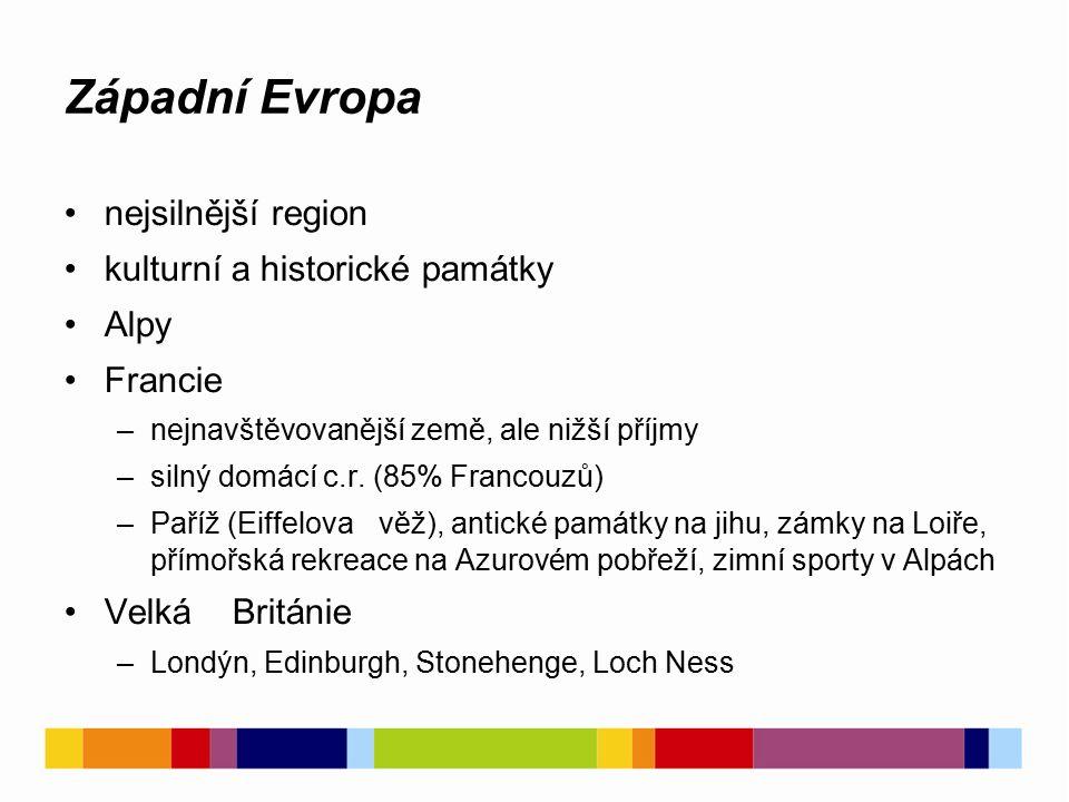 Západní Evropa nejsilnější region kulturní a historické památky Alpy Francie –nejnavštěvovanější země, ale nižší příjmy –silný domácí c.r.