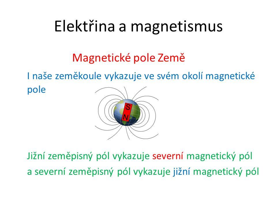 Elektřina a magnetismus Magnetické pole Země I naše zeměkoule vykazuje ve svém okolí magnetické pole Jižní zeměpisný pól vykazuje severní magnetický pól a severní zeměpisný pól vykazuje jižní magnetický pól