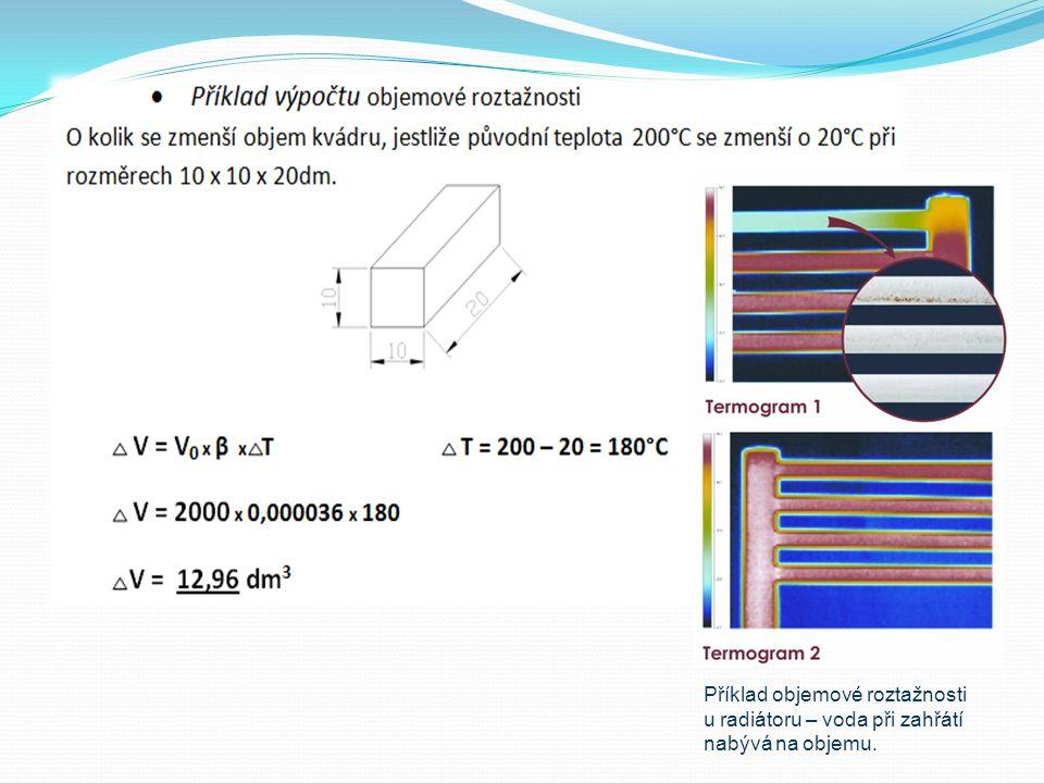 Příklad objemové roztažnosti u radiátoru – voda při zahřátí nabývá na objemu.