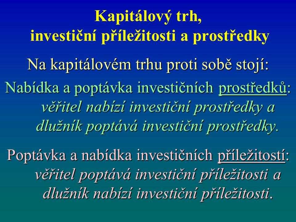 Kapitálový trh, investiční příležitosti a prostředky Na kapitálovém trhu proti sobě stojí: Nabídka a poptávka investičních prostředků: věřitel nabízí investiční prostředky a dlužník poptává investiční prostředky.