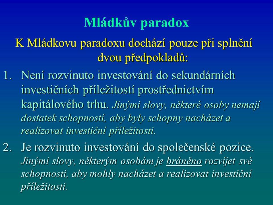 Mládkův paradox K Mládkovu paradoxu dochází pouze při splnění dvou předpokladů: 1.Není rozvinuto investování do sekundárních investičních příležitostí prostřednictvím kapitálového trhu.