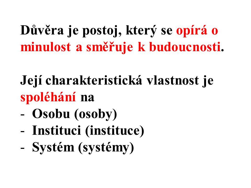 Důvěryhodnost institucí (10/2009) (v %)