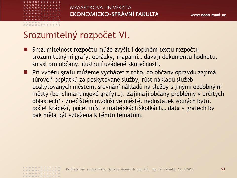 www.econ.muni.cz Participativní rozpočtování, Systémy územních rozpočtů, Ing.
