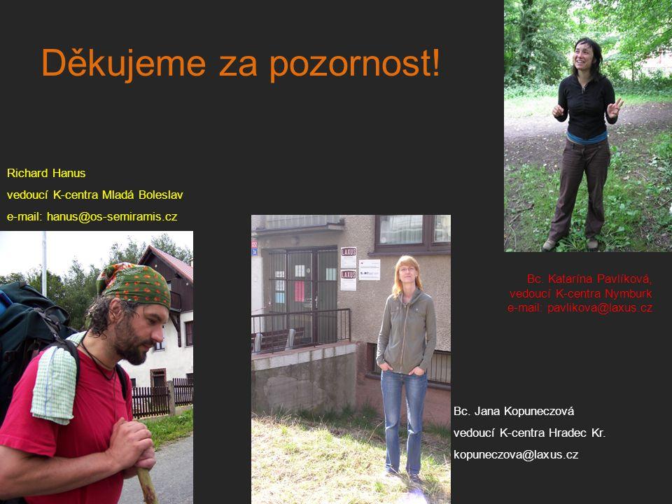 Děkujeme za pozornost! Richard Hanus vedoucí K-centra Mladá Boleslav e-mail: hanus@os-semiramis.cz Bc. Jana Kopuneczová vedoucí K-centra Hradec Kr. ko