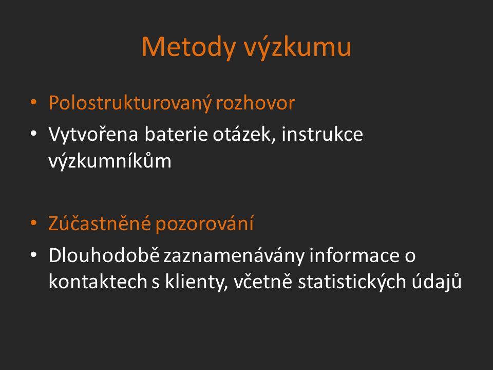 Metody výzkumu Polostrukturovaný rozhovor Vytvořena baterie otázek, instrukce výzkumníkům Zúčastněné pozorování Dlouhodobě zaznamenávány informace o kontaktech s klienty, včetně statistických údajů