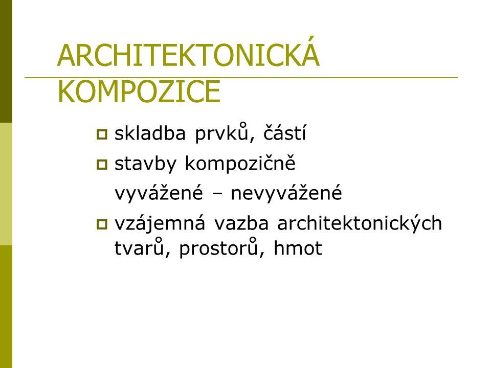 ARCHITEKTONICKÁ KOMPOZICE  skladba prvků, částí  stavby kompozičně vyvážené – nevyvážené  vzájemná vazba architektonických tvarů, prostorů, hmot