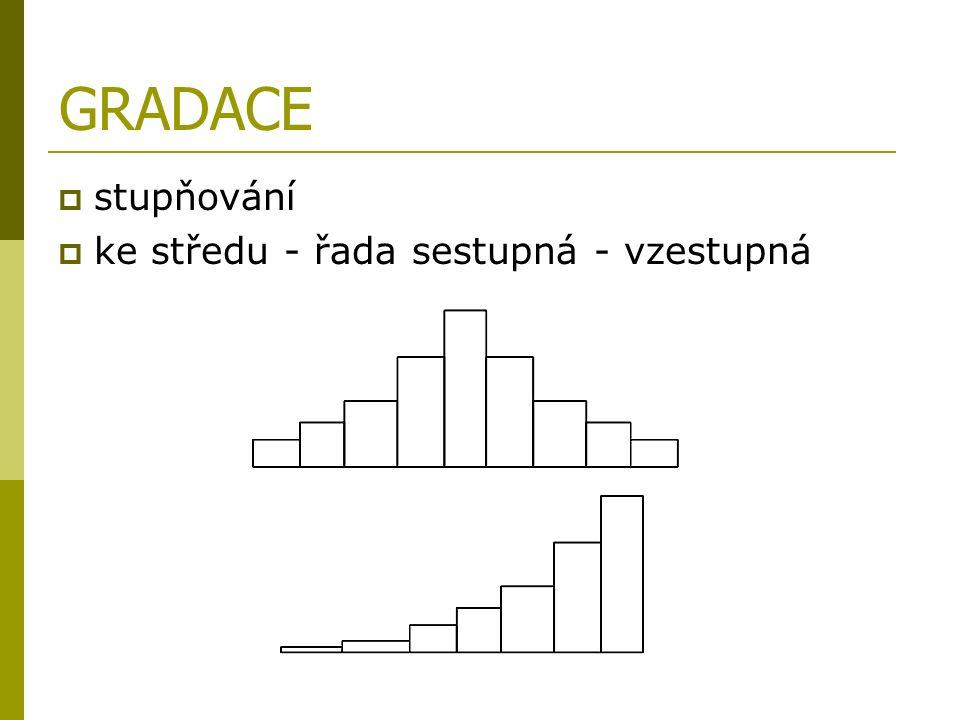 GRADACE sstupňování kke středu - řada sestupná - vzestupná