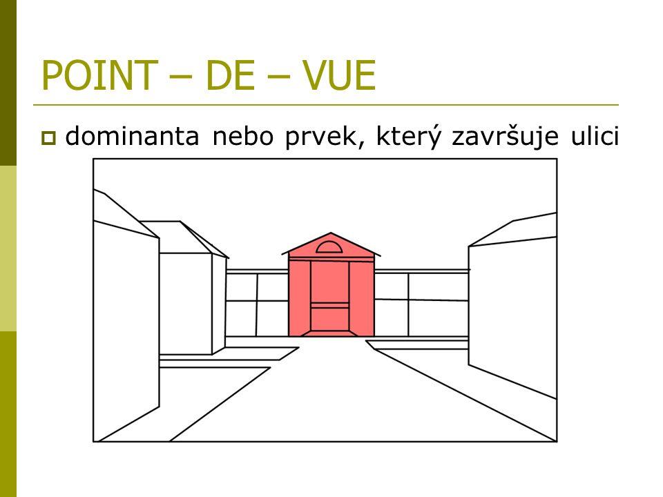 POINT – DE – VUE ddominanta nebo prvek, který završuje ulici