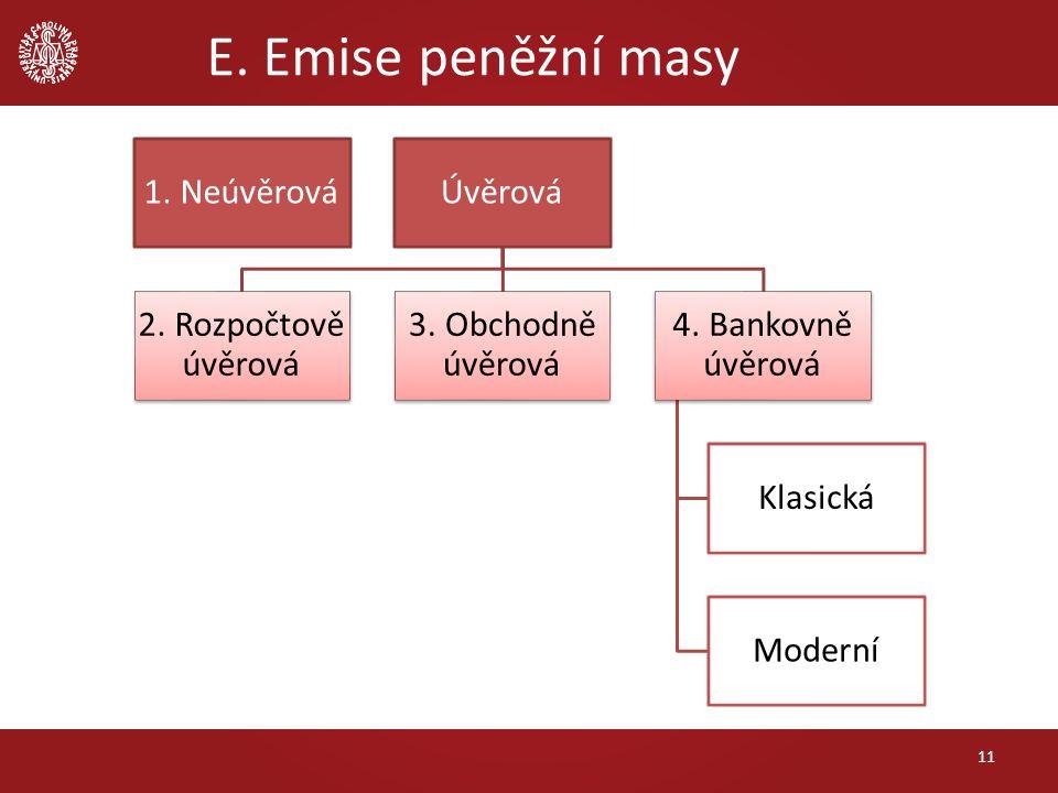 E. Emise peněžní masy 11 1. NeúvěrováÚvěrová 2. Rozpočtově úvěrová 3. Obchodně úvěrová 4. Bankovně úvěrová Klasická Moderní